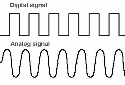 analog dan digital sinyal